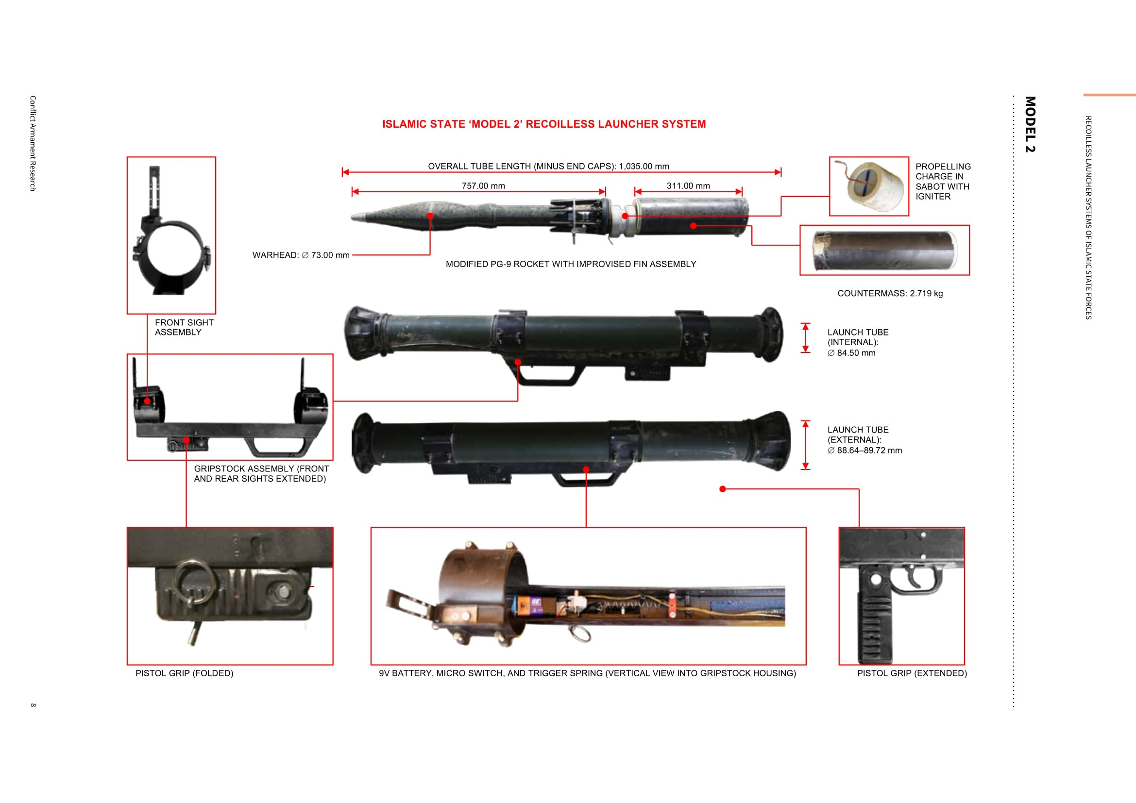 #6 - Model 2 with components 2.jpg