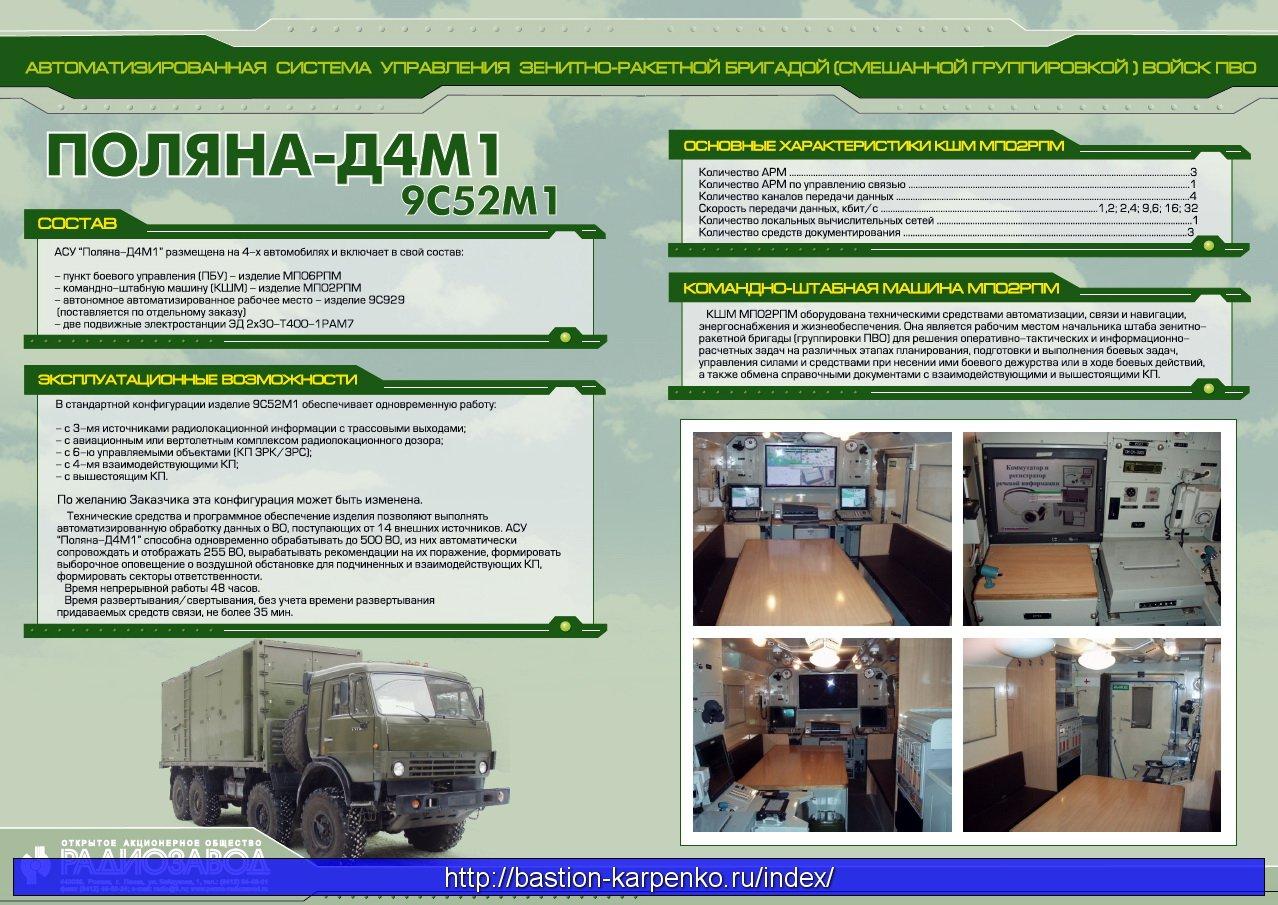 9S52M1 Polyana-D4М1(02).jpg