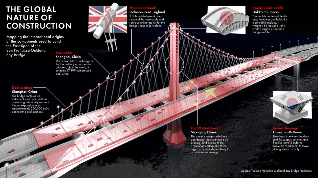 aig_bay-bridge.jpg