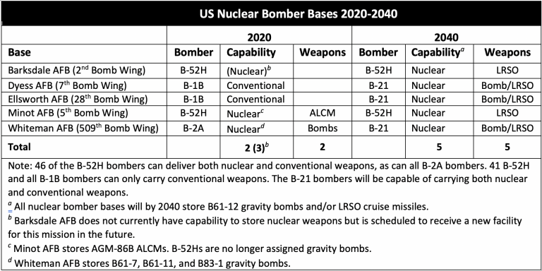 bombers_table-768x384.png