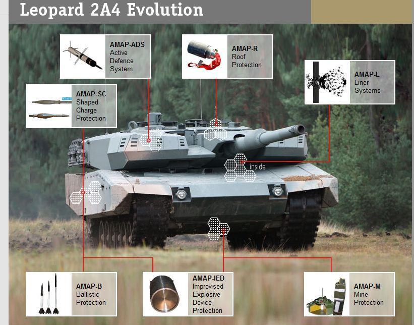Leopard-2-Evolution-AMAP-Armor-Overview.jpg