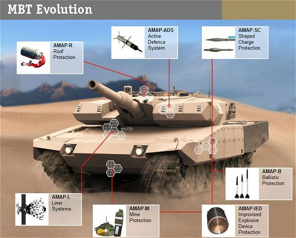 Leopard_2A4_evolution_main_battle_tank_German_Germany_Defense_Industry_001.jpg