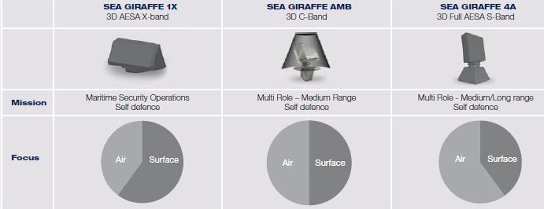 naval_radars_matrix_2340_900.jpg
