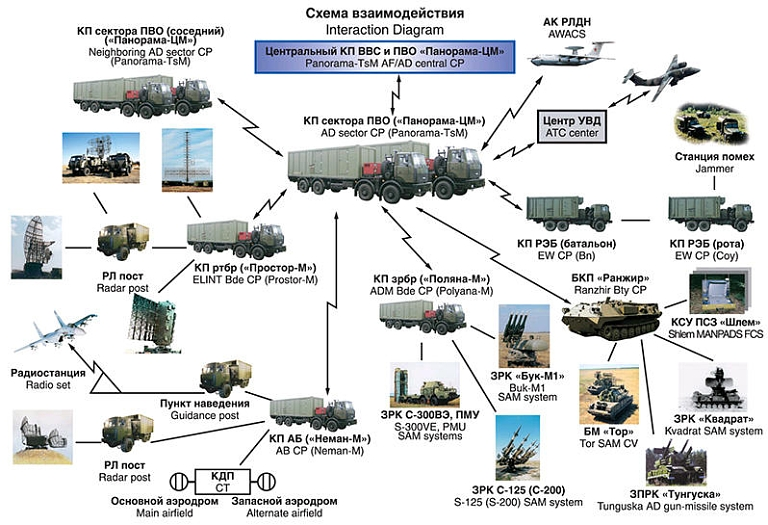 Panorama-TsM-SADCP-1S.jpg
